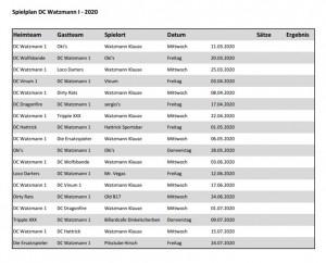 Spielplan DC Watzmann 1-2020
